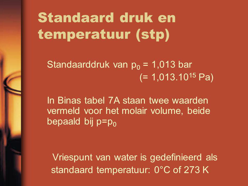 Standaard druk en temperatuur (stp)