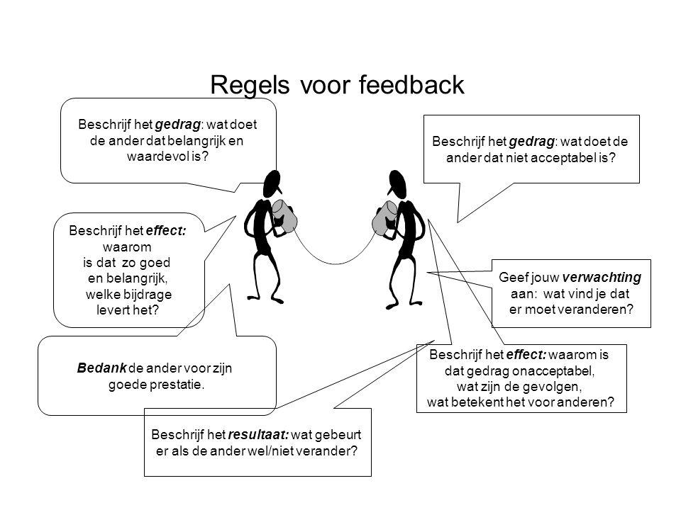 Regels voor feedback Beschrijf het gedrag: wat doet