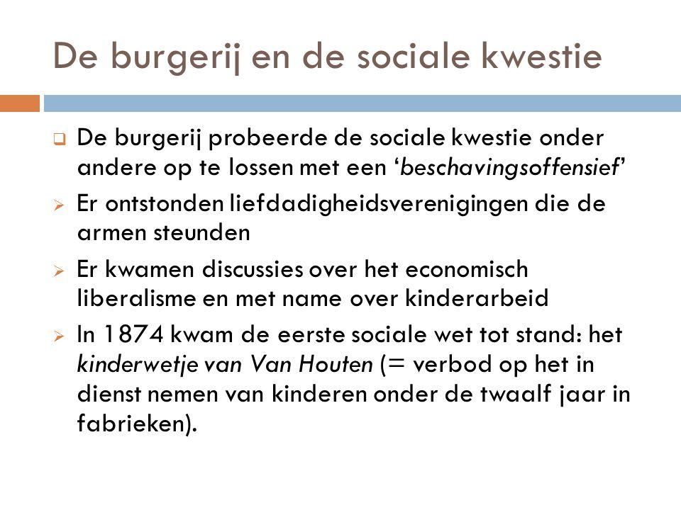 De burgerij en de sociale kwestie