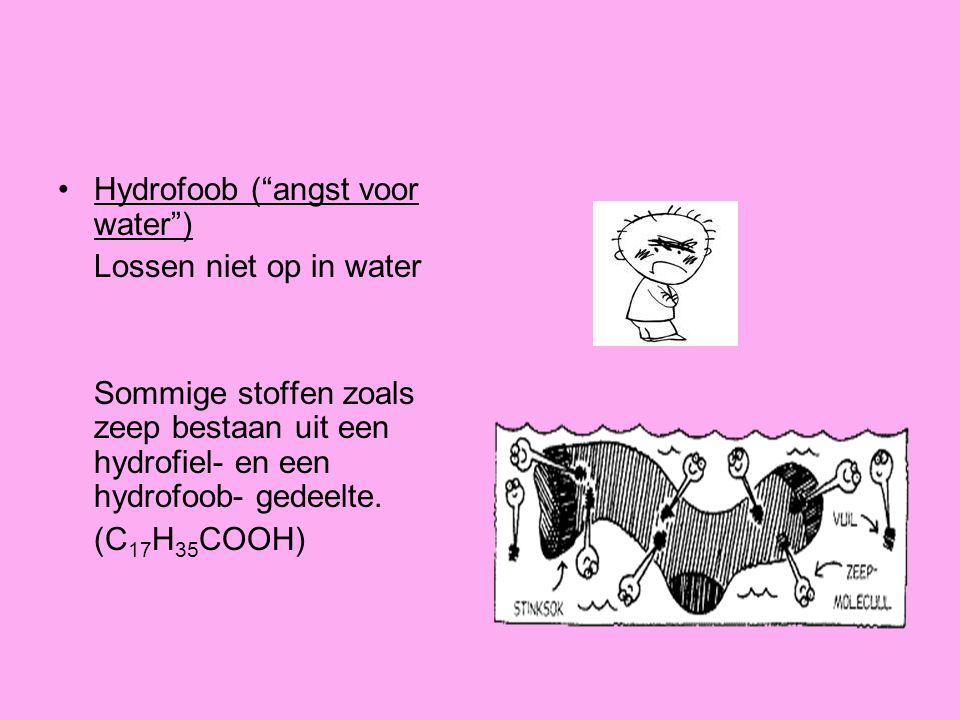 Hydrofoob ( angst voor water )