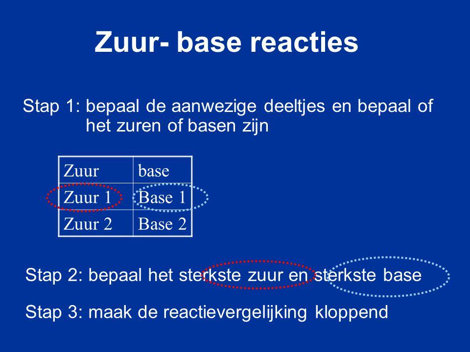 Zuur- base reacties Stap 1: bepaal de aanwezige deeltjes en bepaal of het zuren of basen zijn.