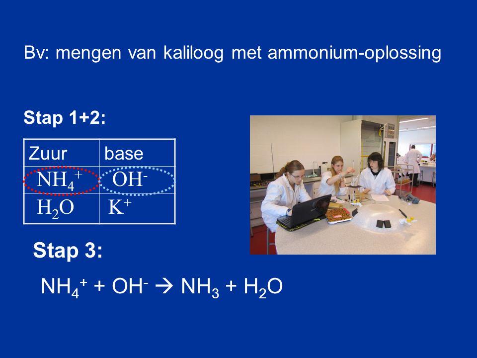 Bv: mengen van kaliloog met ammonium-oplossing