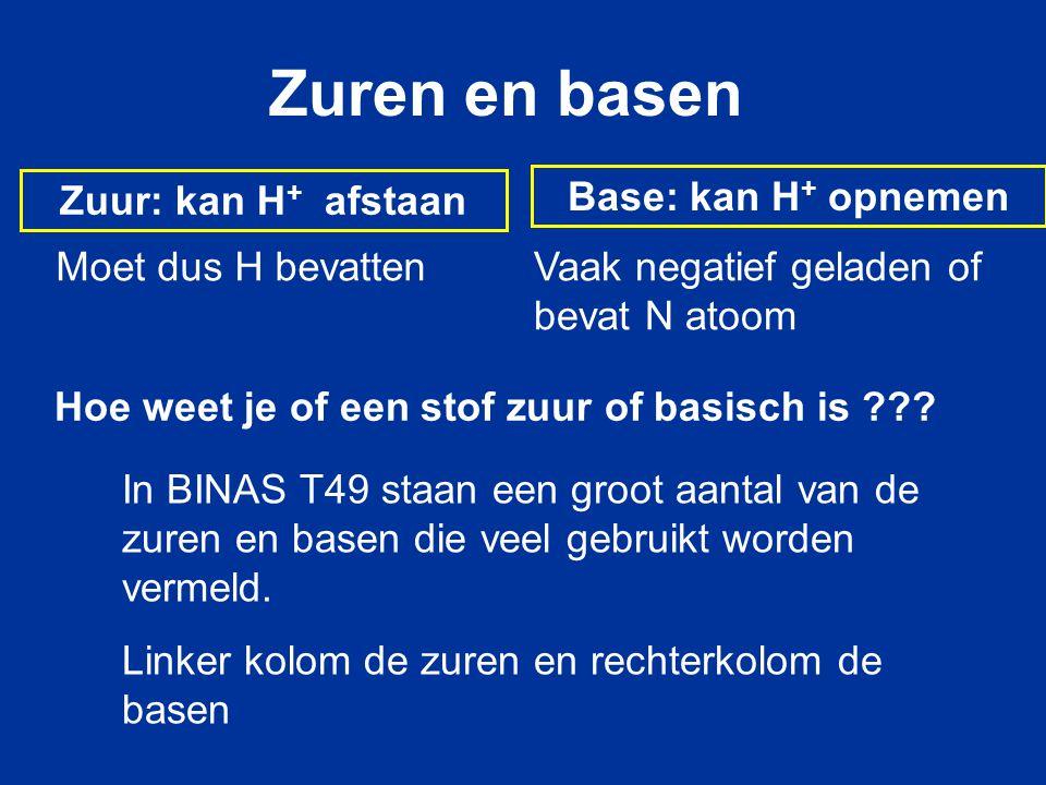 Zuren en basen Zuur: kan H+ afstaan Base: kan H+ opnemen