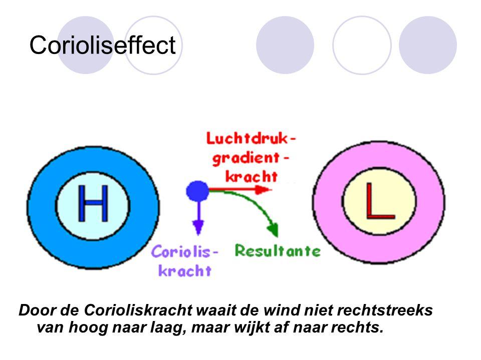 Corioliseffect Door de Corioliskracht waait de wind niet rechtstreeks van hoog naar laag, maar wijkt af naar rechts.