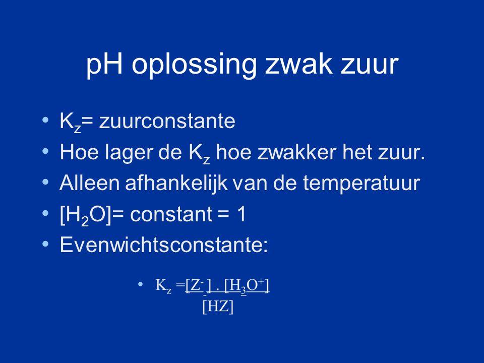 pH oplossing zwak zuur Kz= zuurconstante