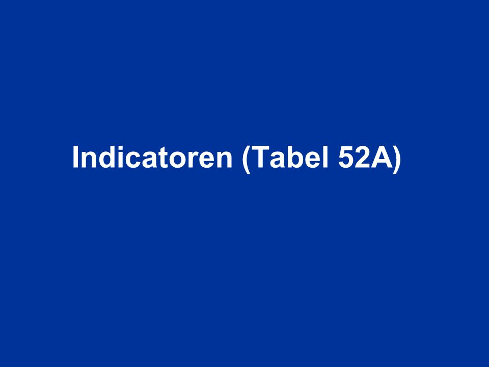 Indicatoren (Tabel 52A)