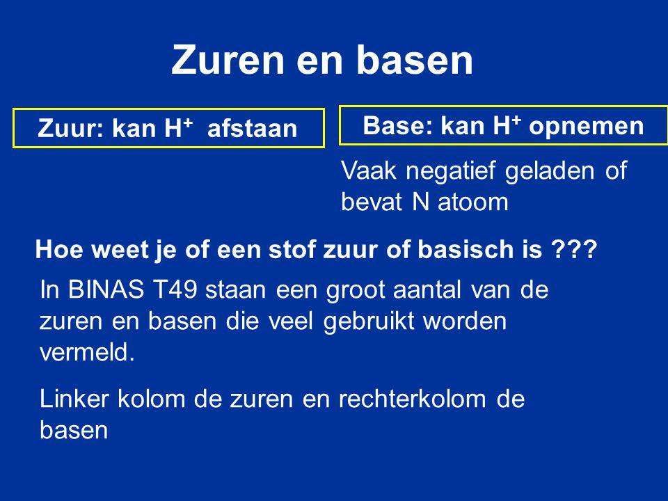 Zuren en basen Base: kan H+ opnemen Zuur: kan H+ afstaan
