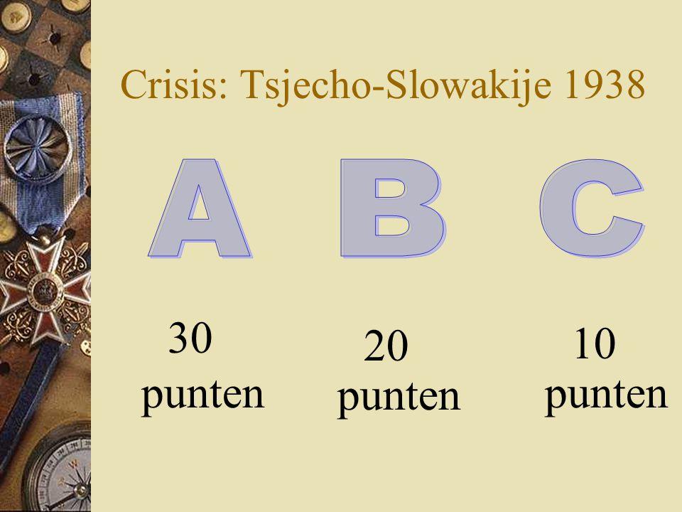 Crisis: Tsjecho-Slowakije 1938