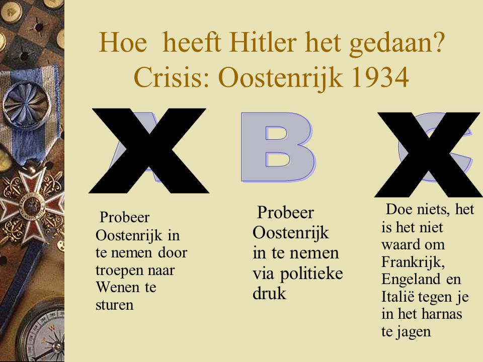 Hoe heeft Hitler het gedaan Crisis: Oostenrijk 1934