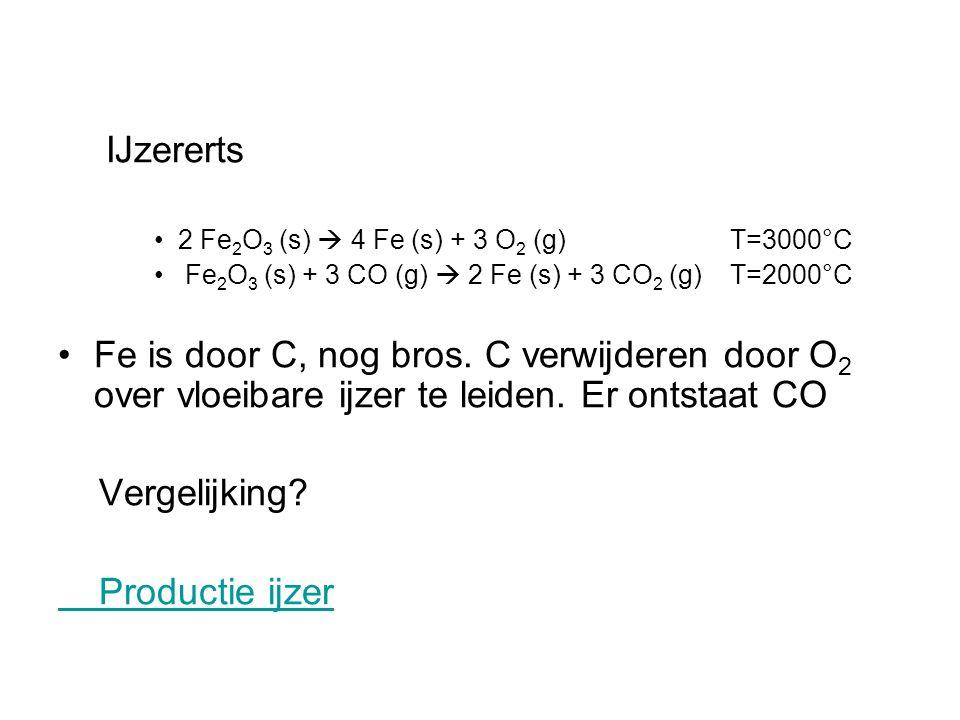 IJzererts 2 Fe2O3 (s)  4 Fe (s) + 3 O2 (g) T=3000°C. Fe2O3 (s) + 3 CO (g)  2 Fe (s) + 3 CO2 (g) T=2000°C.
