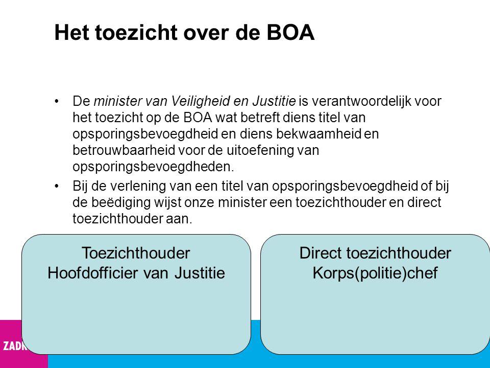 Het toezicht over de BOA