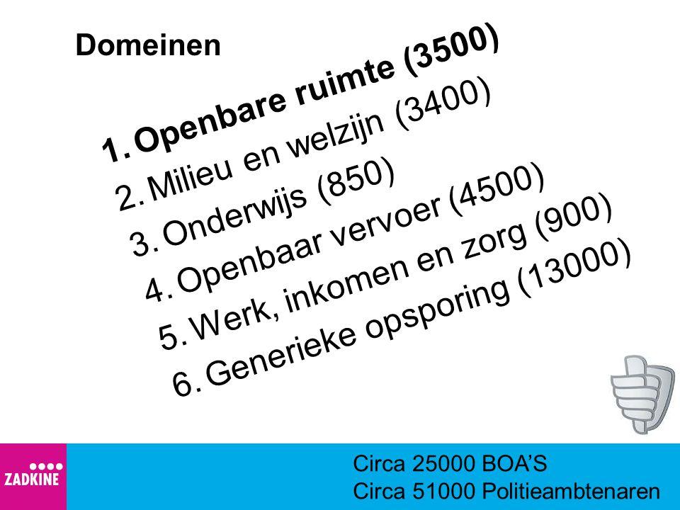 Generieke opsporing (13000)