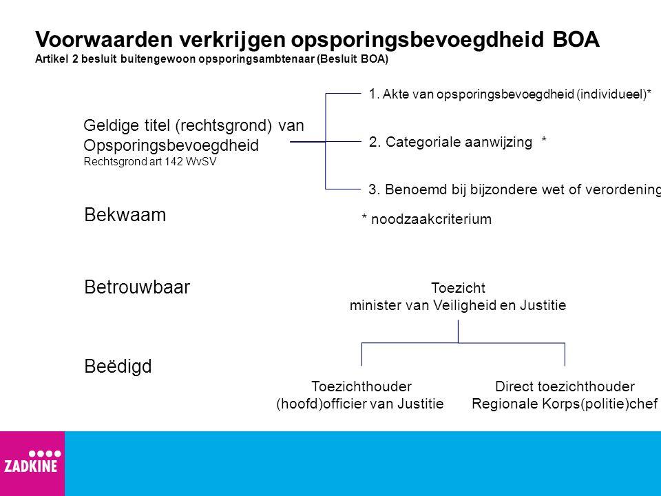 Voorwaarden verkrijgen opsporingsbevoegdheid BOA Artikel 2 besluit buitengewoon opsporingsambtenaar (Besluit BOA)