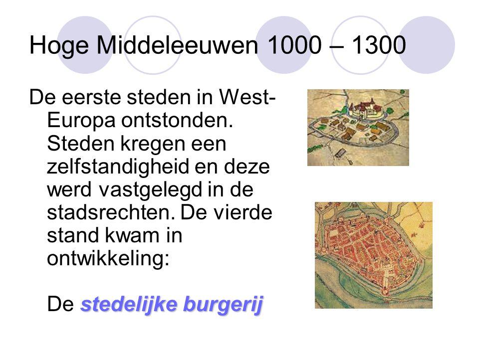 Hoge Middeleeuwen 1000 – 1300