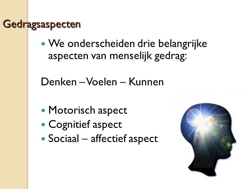 Gedragsaspecten We onderscheiden drie belangrijke aspecten van menselijk gedrag: Denken – Voelen – Kunnen.