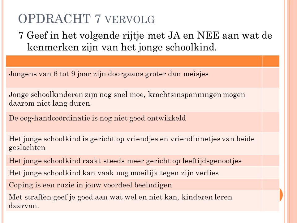 OPDRACHT 7 vervolg 7 Geef in het volgende rijtje met JA en NEE aan wat de kenmerken zijn van het jonge schoolkind.