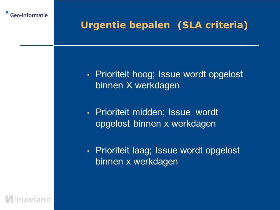 Urgentie bepalen (SLA criteria)