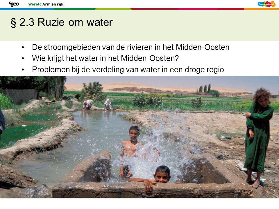 § 2.3 Ruzie om water De stroomgebieden van de rivieren in het Midden-Oosten. Wie krijgt het water in het Midden-Oosten