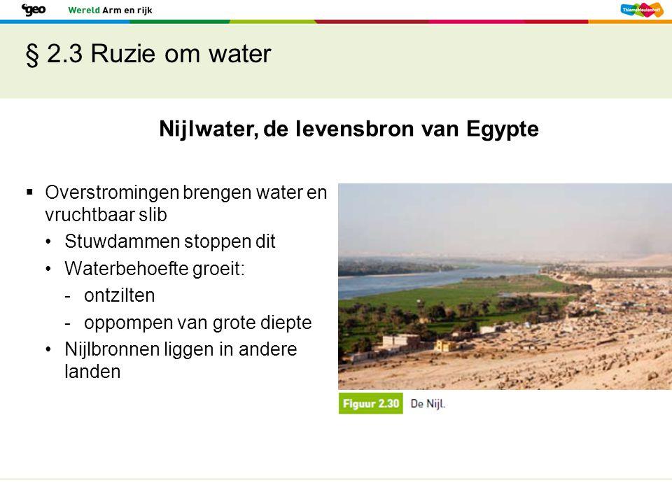 Nijlwater, de levensbron van Egypte