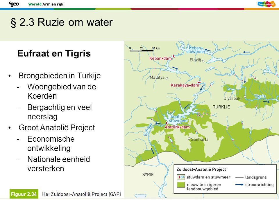 § 2.3 Ruzie om water Eufraat en Tigris Brongebieden in Turkije