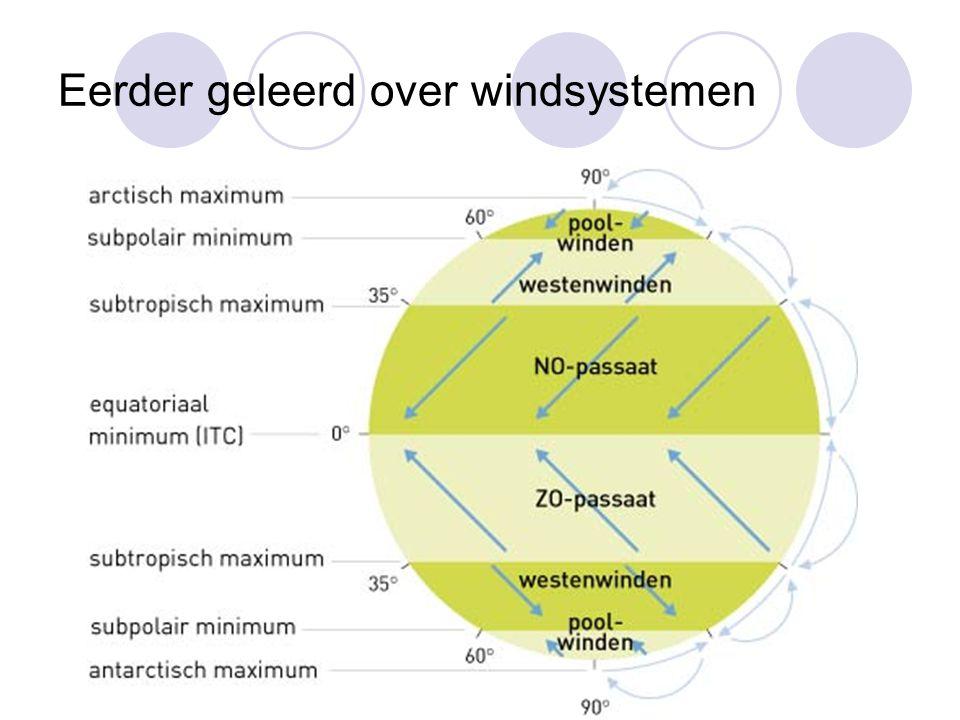 Eerder geleerd over windsystemen