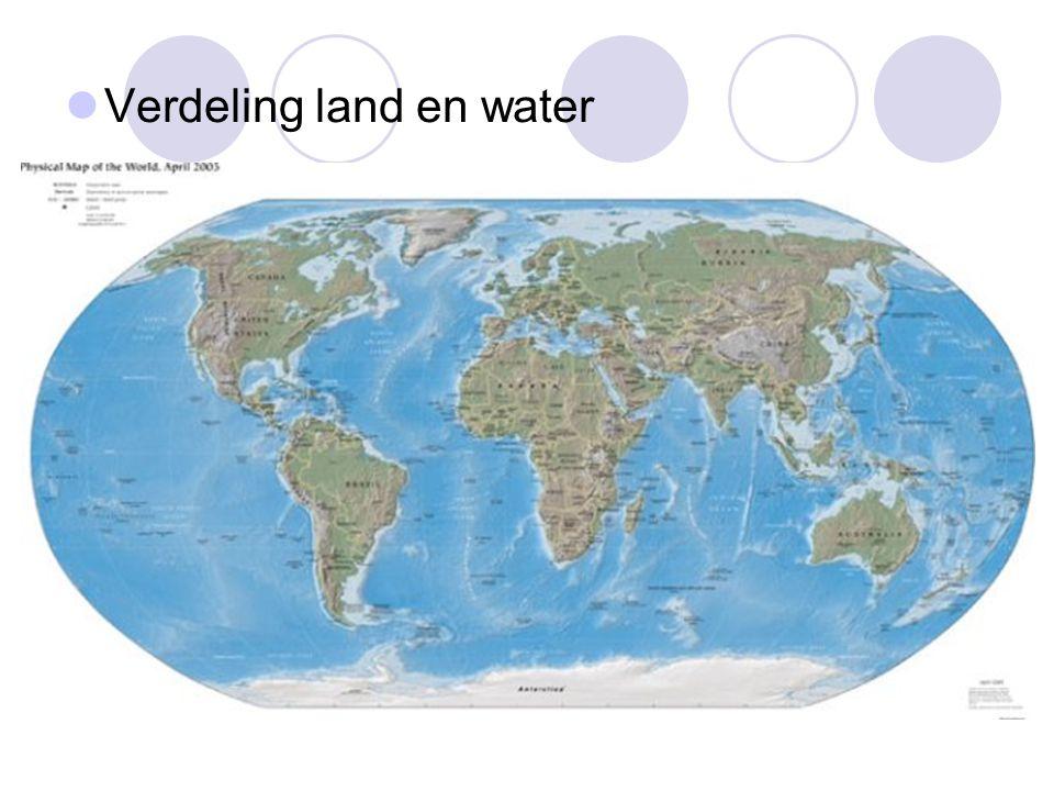 Verdeling land en water