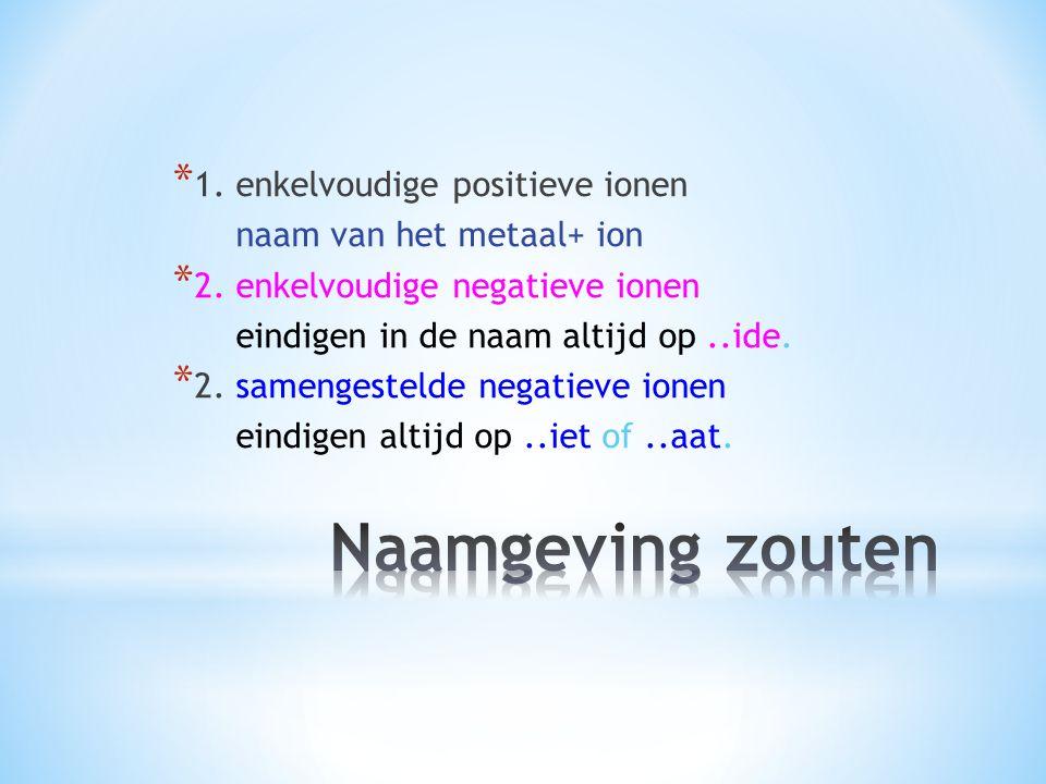 Naamgeving zouten 1. enkelvoudige positieve ionen
