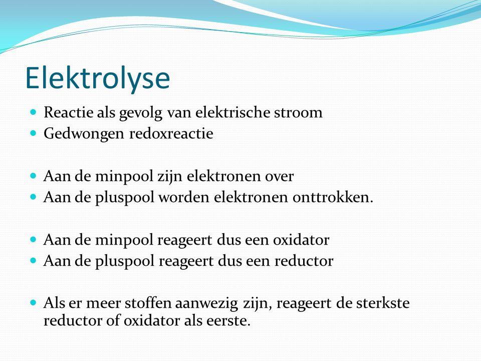 Elektrolyse Reactie als gevolg van elektrische stroom