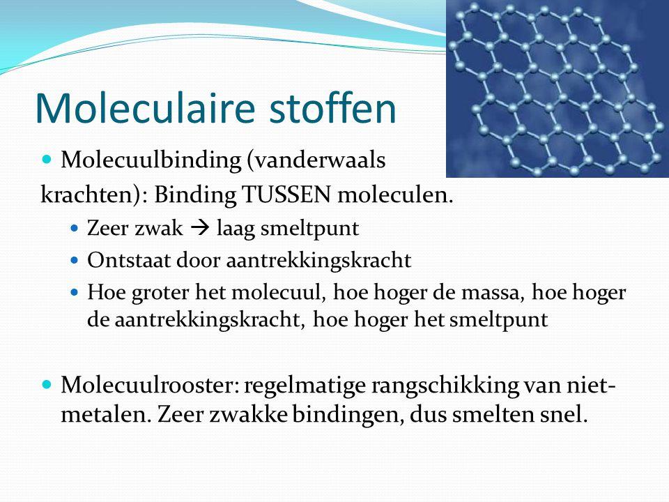 Moleculaire stoffen Molecuulbinding (vanderwaals
