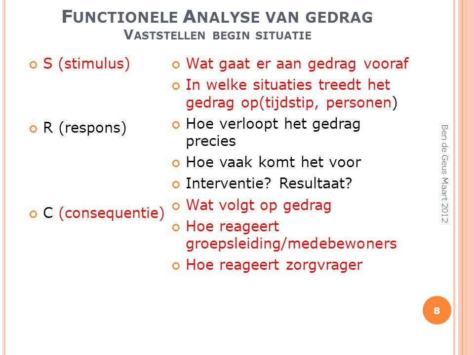 Functionele Analyse van gedrag Vaststellen begin situatie