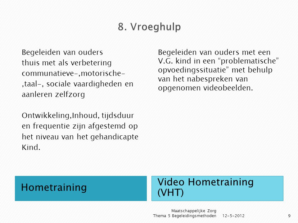 Video Hometraining (VHT)