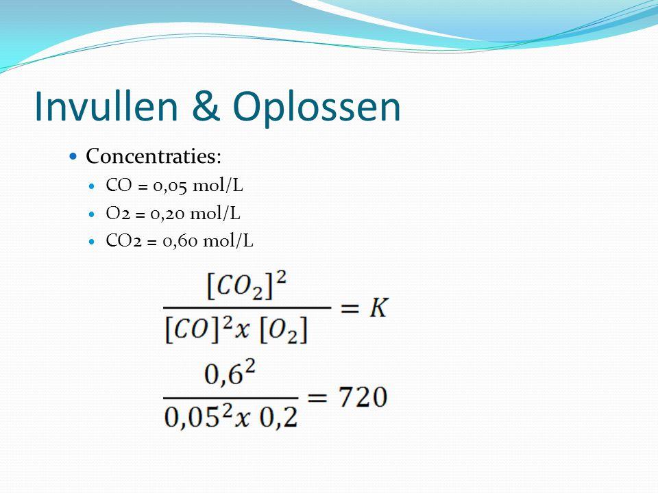 Invullen & Oplossen Concentraties: CO = 0,05 mol/L O2 = 0,20 mol/L