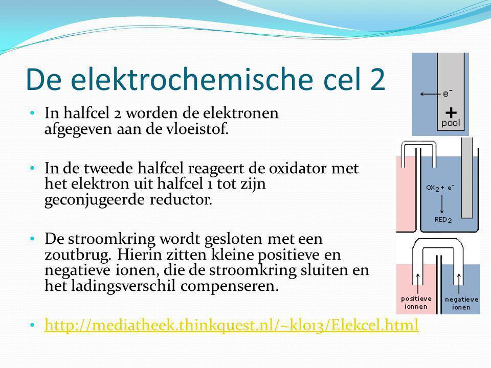 De elektrochemische cel 2