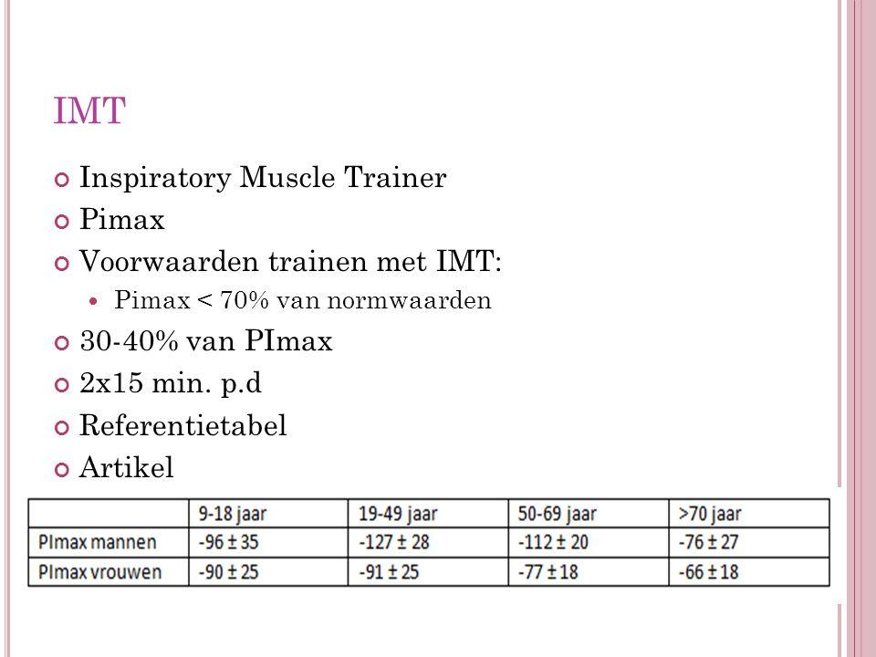 IMT Inspiratory Muscle Trainer Pimax Voorwaarden trainen met IMT:
