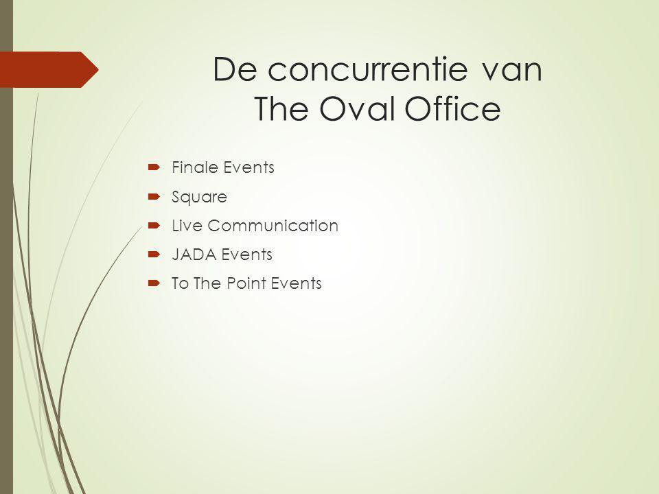 De concurrentie van The Oval Office