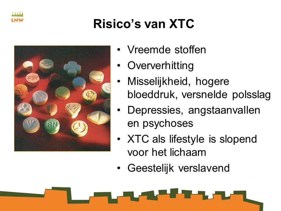 Risico's van XTC Vreemde stoffen Oververhitting