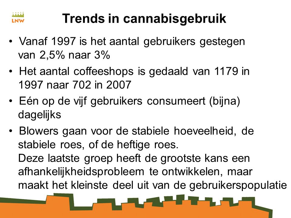 Trends in cannabisgebruik