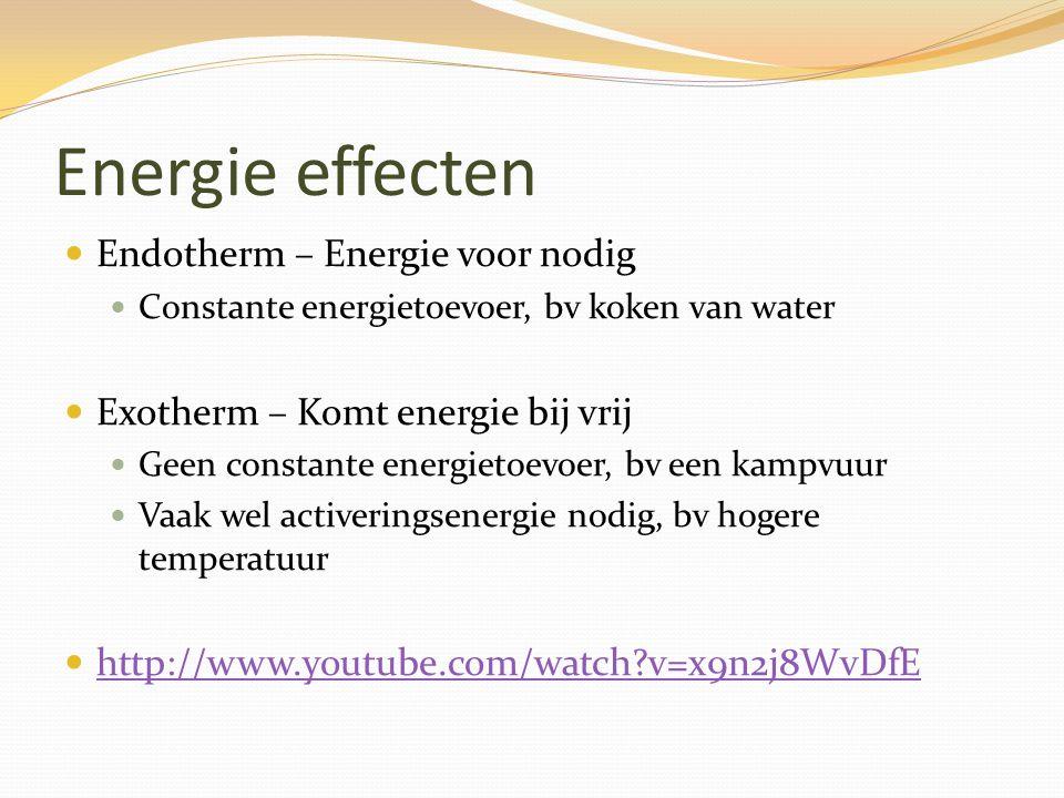 Energie effecten Endotherm – Energie voor nodig