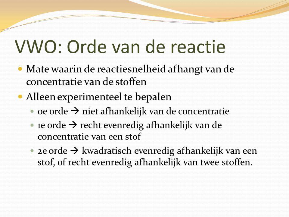 VWO: Orde van de reactie