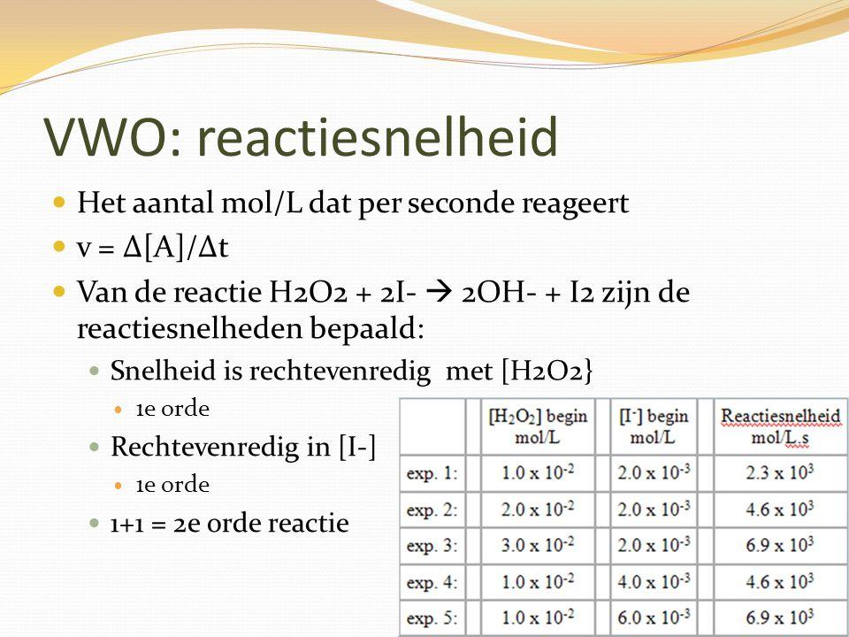 VWO: reactiesnelheid Het aantal mol/L dat per seconde reageert