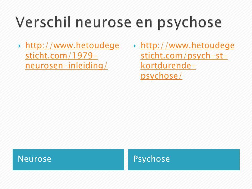 Verschil neurose en psychose
