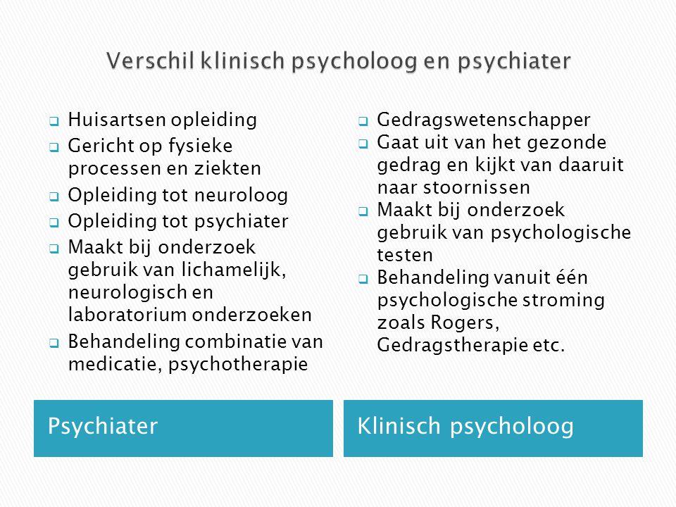 Verschil klinisch psycholoog en psychiater