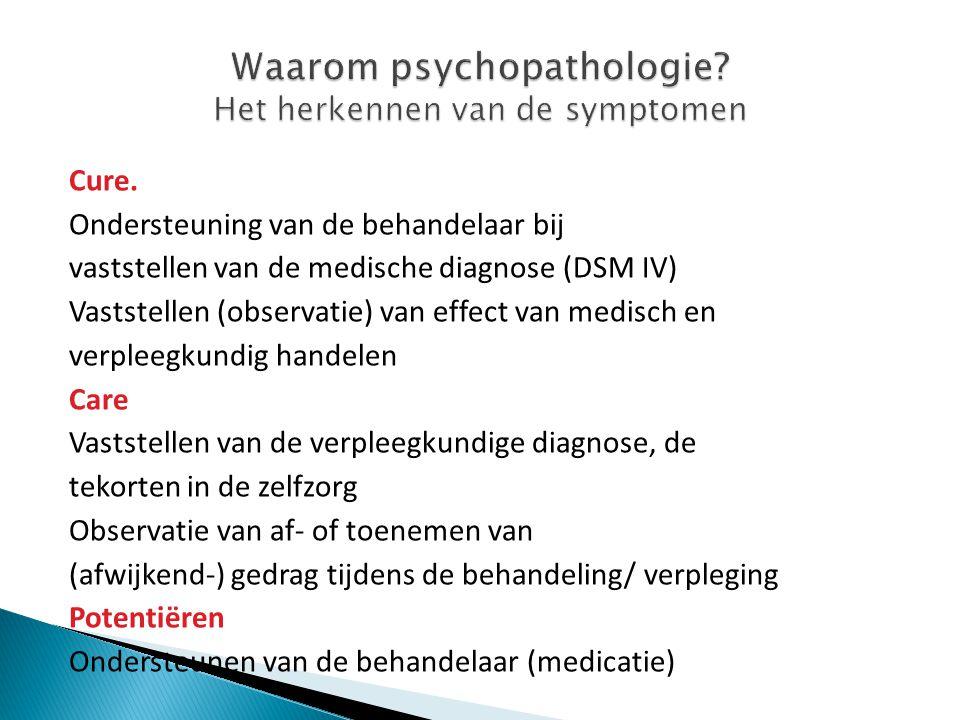 Waarom psychopathologie Het herkennen van de symptomen