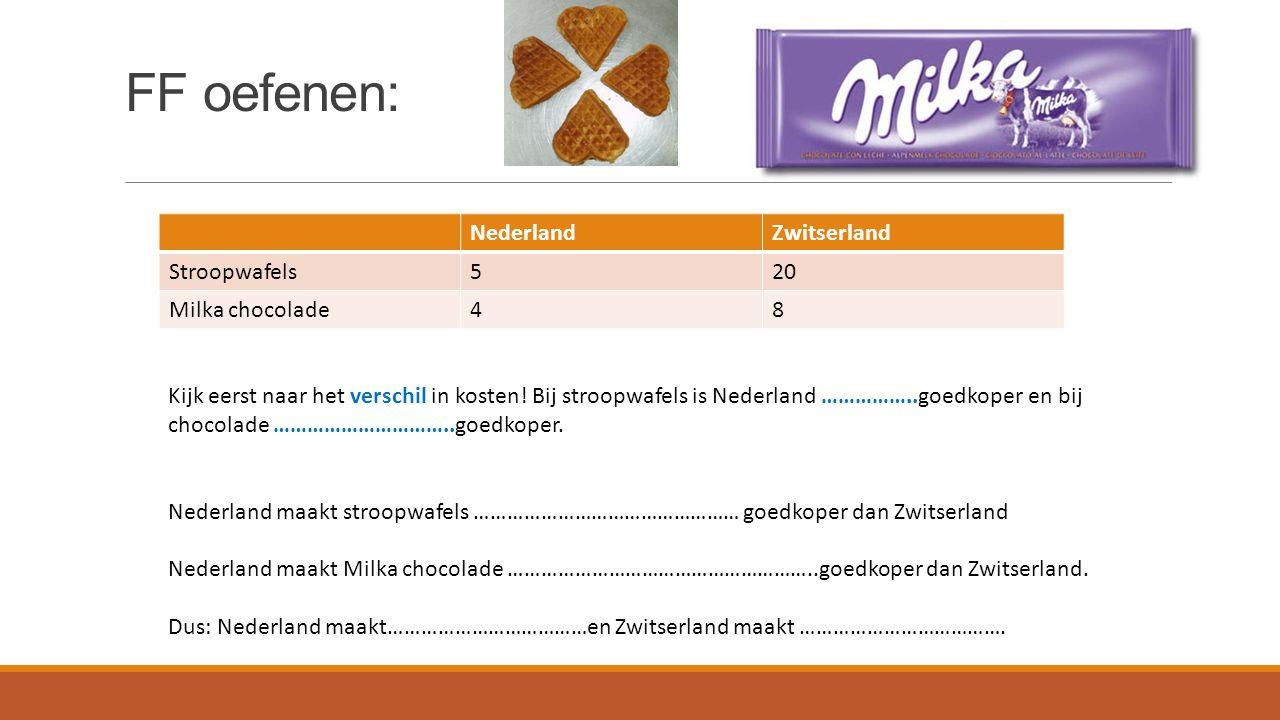 FF oefenen: Nederland Zwitserland Stroopwafels 5 20 Milka chocolade 4