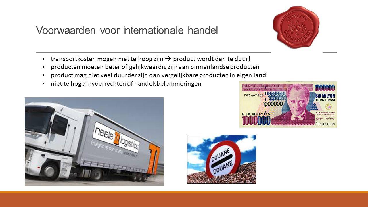 Voorwaarden voor internationale handel
