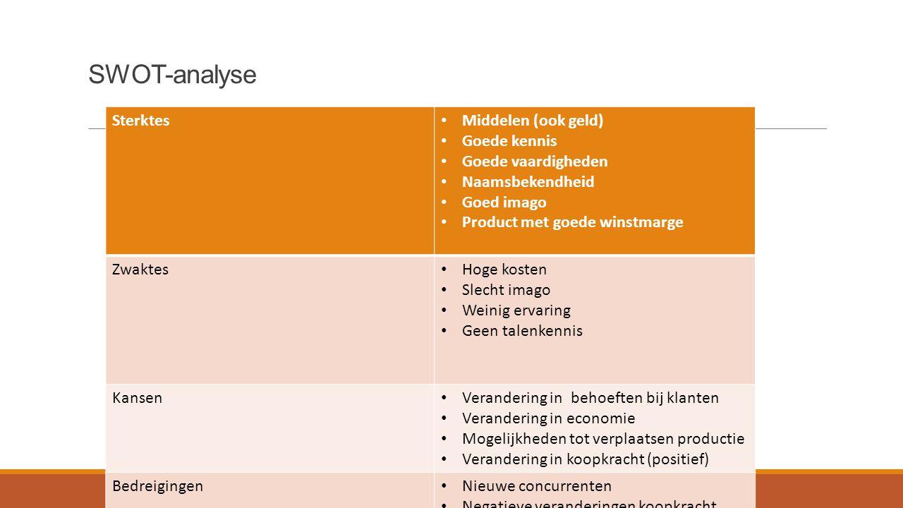 SWOT-analyse Sterktes Middelen (ook geld) Goede kennis