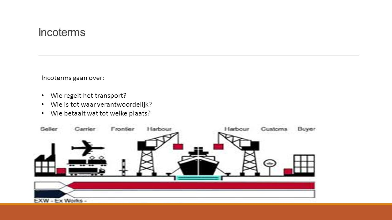 Incoterms Incoterms gaan over: Wie regelt het transport