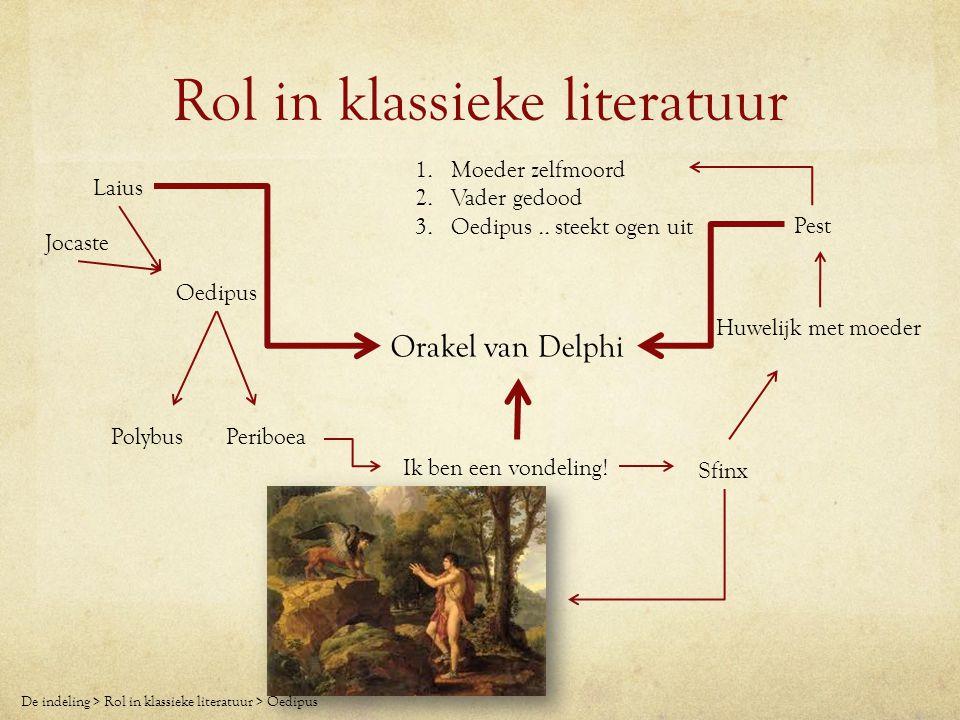 Rol in klassieke literatuur