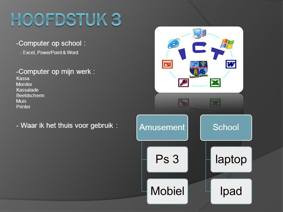 Hoofdstuk 3 Ps 3 Mobiel laptop Ipad Amusement School