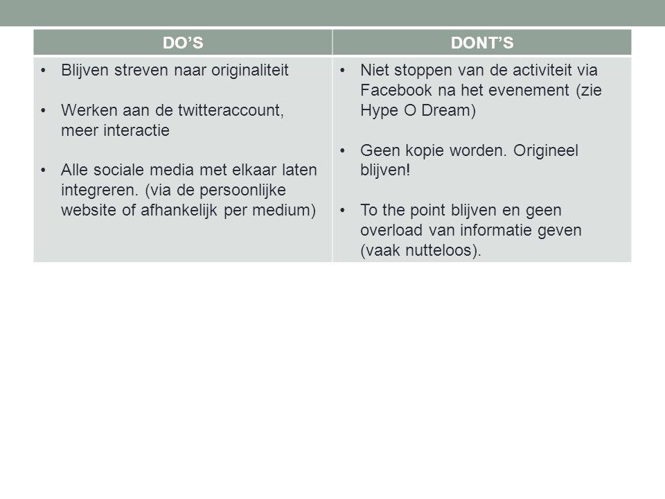 DO'S DONT'S. Blijven streven naar originaliteit. Werken aan de twitteraccount, meer interactie.